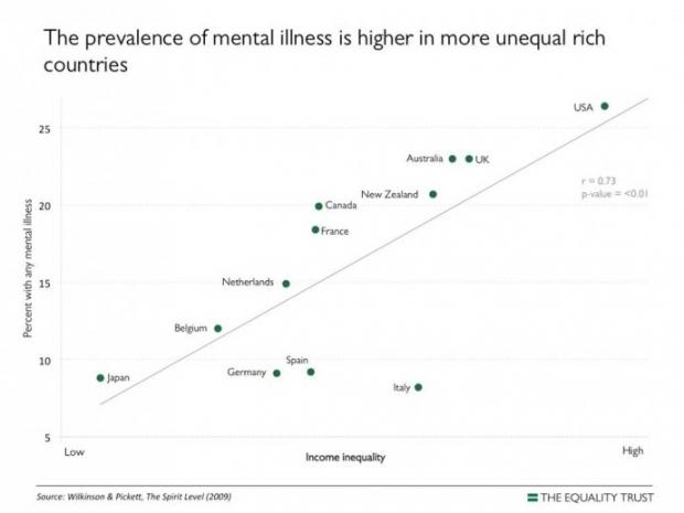 mental health trusts